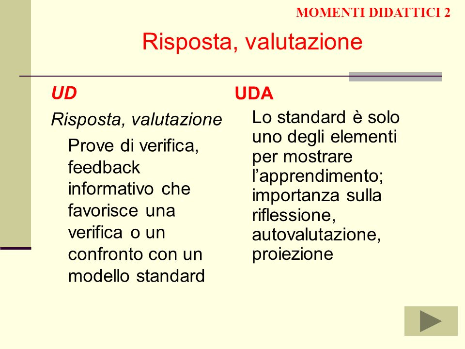 Risposta, valutazione UD UDA Risposta, valutazione