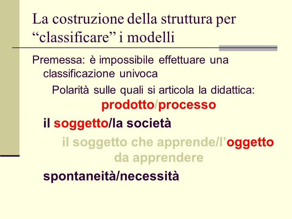 La costruzione della struttura per classificare i modelli