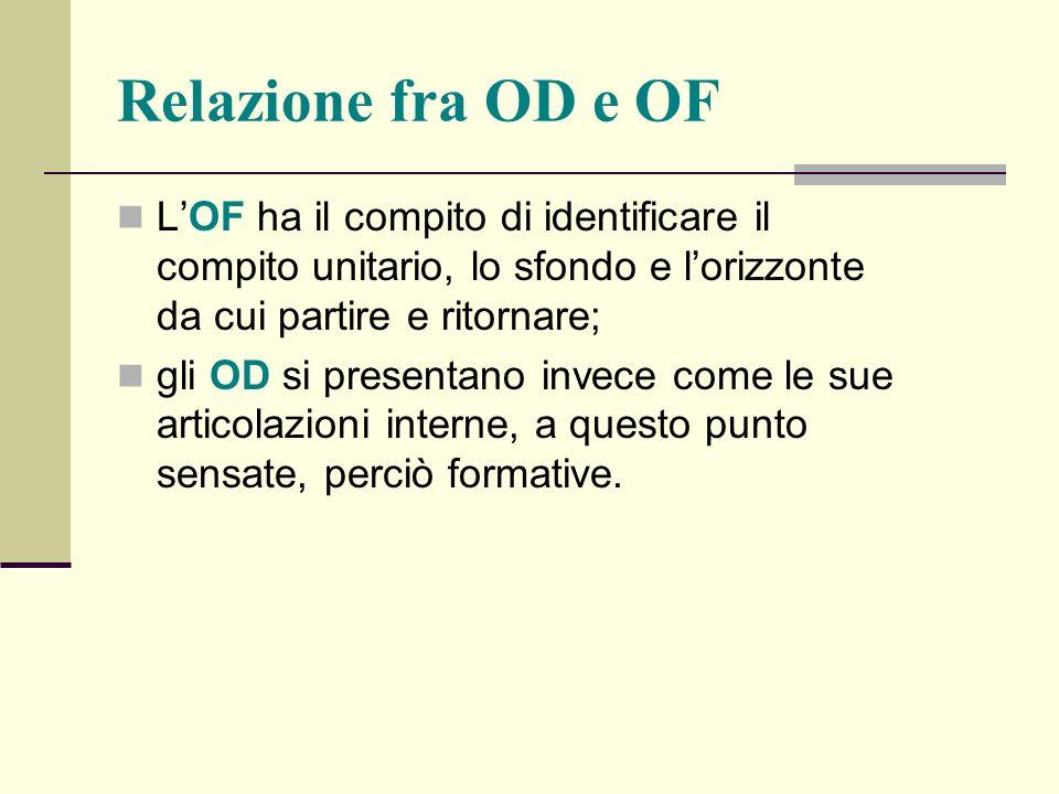 Relazione fra OD e OF L'OF ha il compito di identificare il compito unitario, lo sfondo e l'orizzonte da cui partire e ritornare;