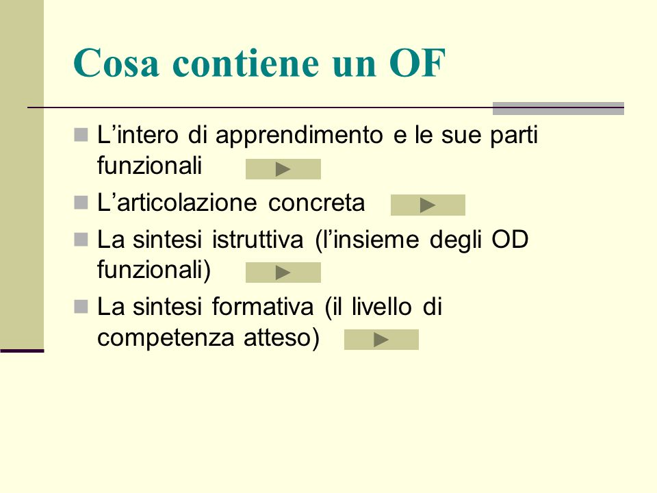 Cosa contiene un OFL'intero di apprendimento e le sue parti funzionali. L'articolazione concreta.