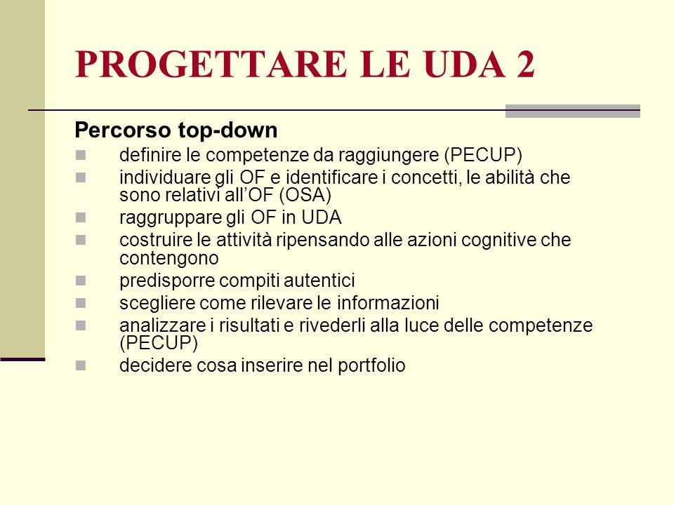 PROGETTARE LE UDA 2 Percorso top-down