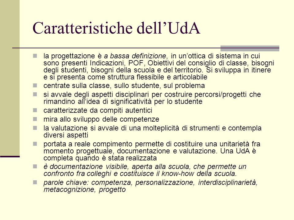 Caratteristiche dell'UdA