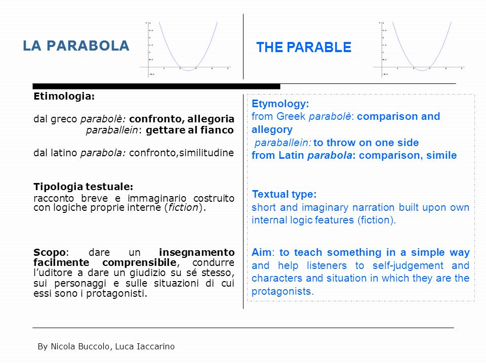 LA PARABOLA THE PARABLE Etymology: