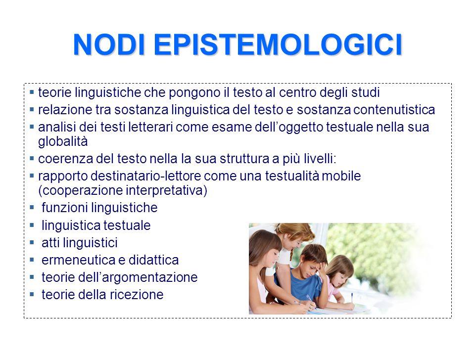NODI EPISTEMOLOGICI teorie linguistiche che pongono il testo al centro degli studi.
