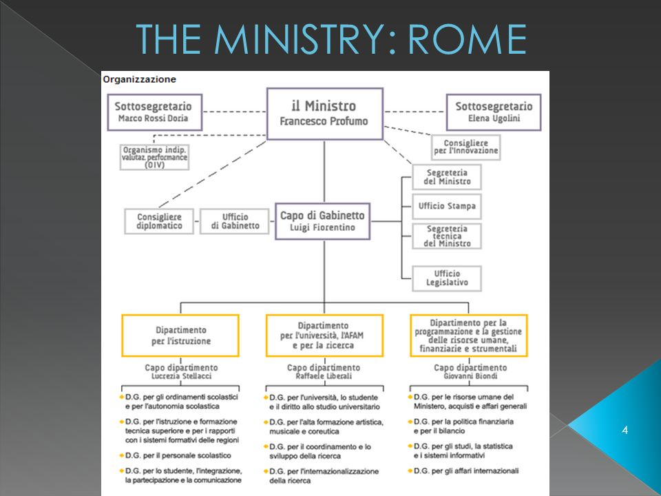 THE MINISTRY: ROME a cura isp luigi torchio