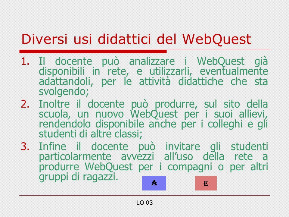 Diversi usi didattici del WebQuest