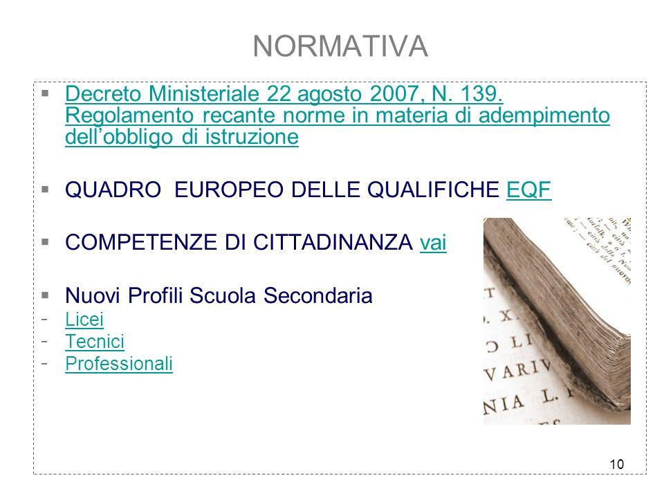 NORMATIVA Decreto Ministeriale 22 agosto 2007, N. 139. Regolamento recante norme in materia di adempimento dell'obbligo di istruzione.