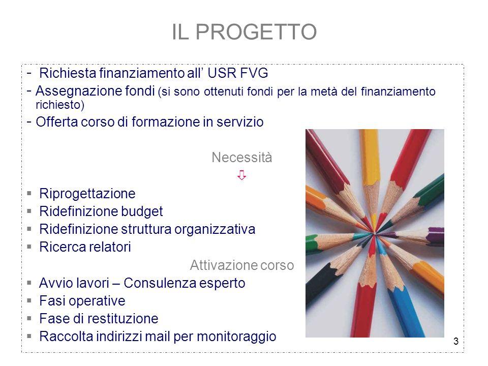 IL PROGETTO Richiesta finanziamento all' USR FVG