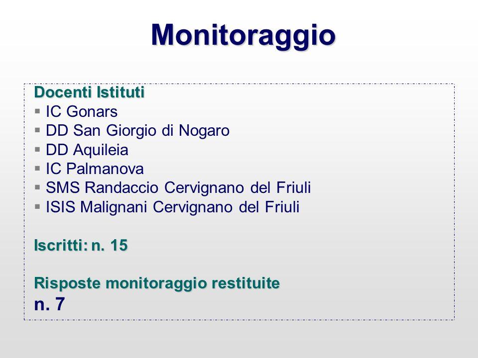Monitoraggio 7 Docenti Istituti IC Gonars DD San Giorgio di Nogaro