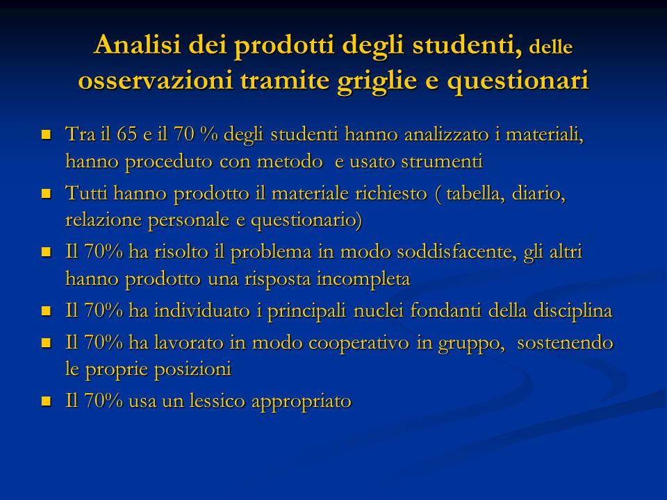 Analisi dei prodotti degli studenti, delle osservazioni tramite griglie e questionari