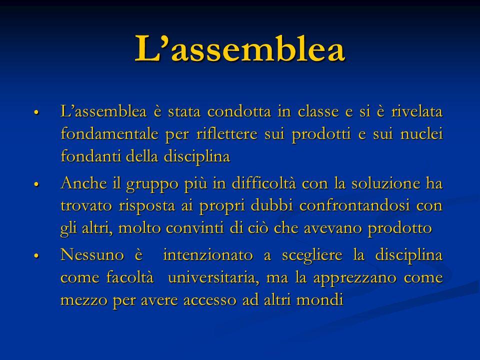 L'assemblea L'assemblea è stata condotta in classe e si è rivelata fondamentale per riflettere sui prodotti e sui nuclei fondanti della disciplina.