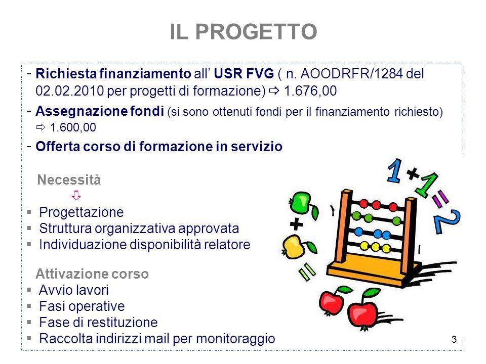 IL PROGETTO Richiesta finanziamento all' USR FVG ( n. AOODRFR/1284 del 02.02.2010 per progetti di formazione)  1.676,00.
