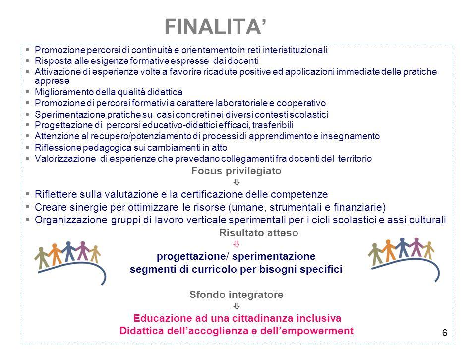 FINALITA' Focus privilegiato