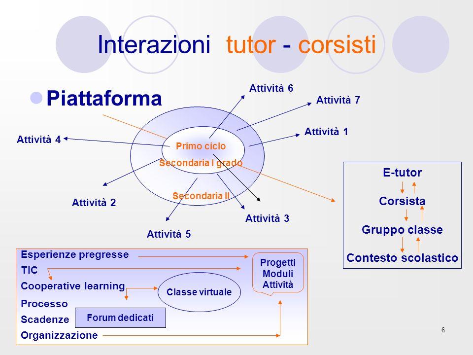 Interazioni tutor - corsisti