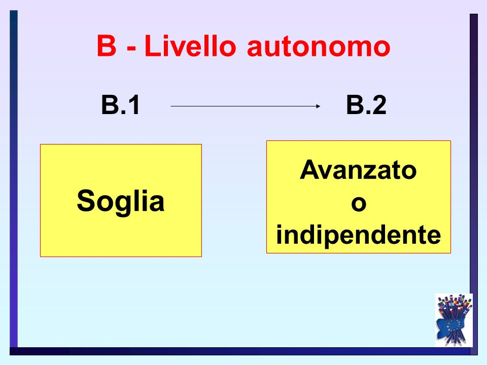 B - Livello autonomo Soglia