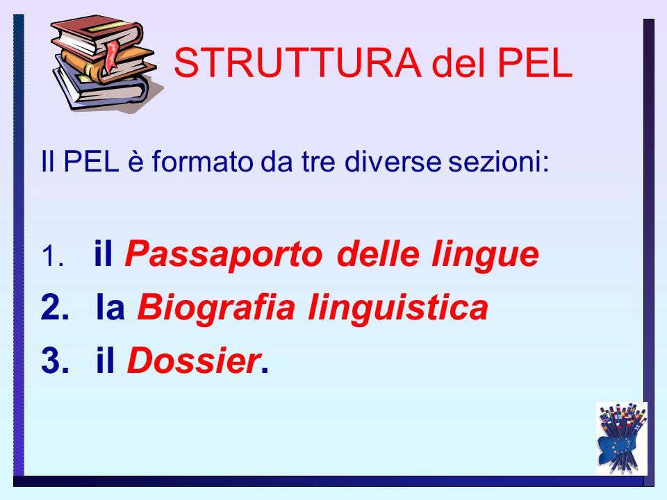 STRUTTURA del PEL la Biografia linguistica il Dossier.