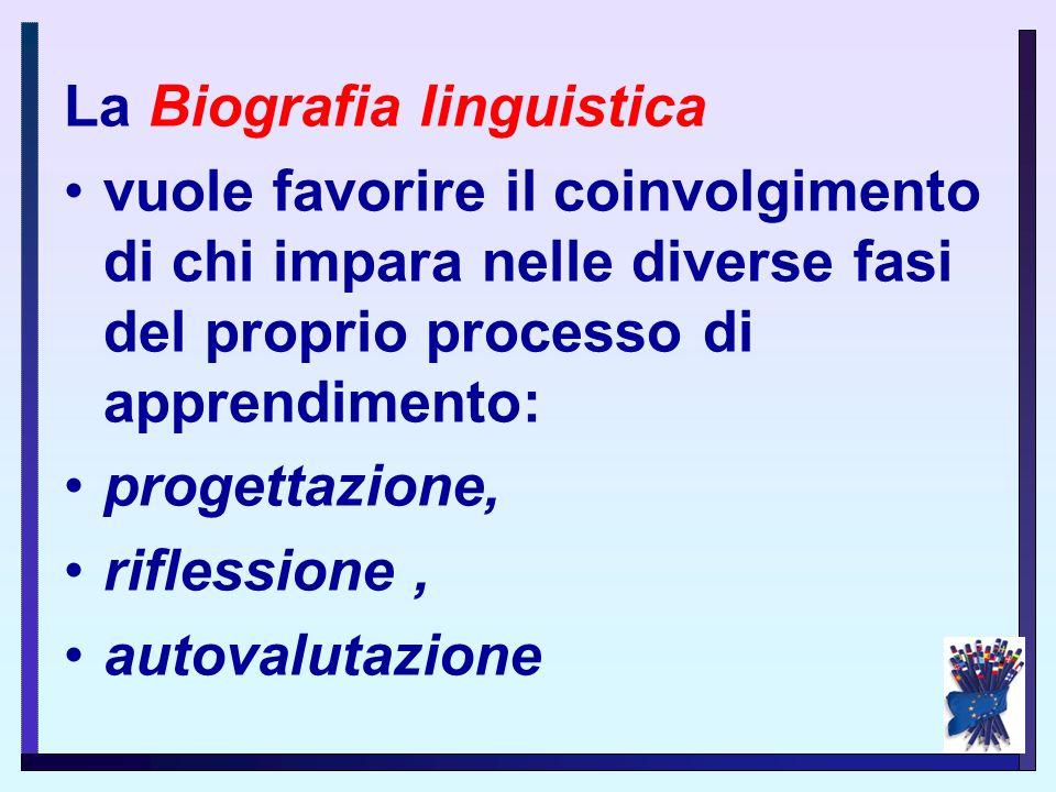 La Biografia linguistica
