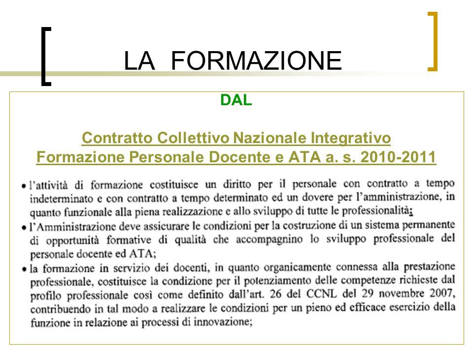 LA FORMAZIONE DAL Contratto Collettivo Nazionale Integrativo