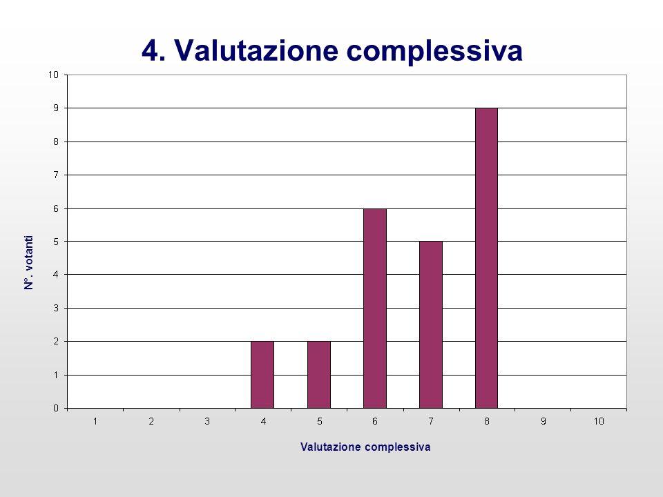 4. Valutazione complessiva