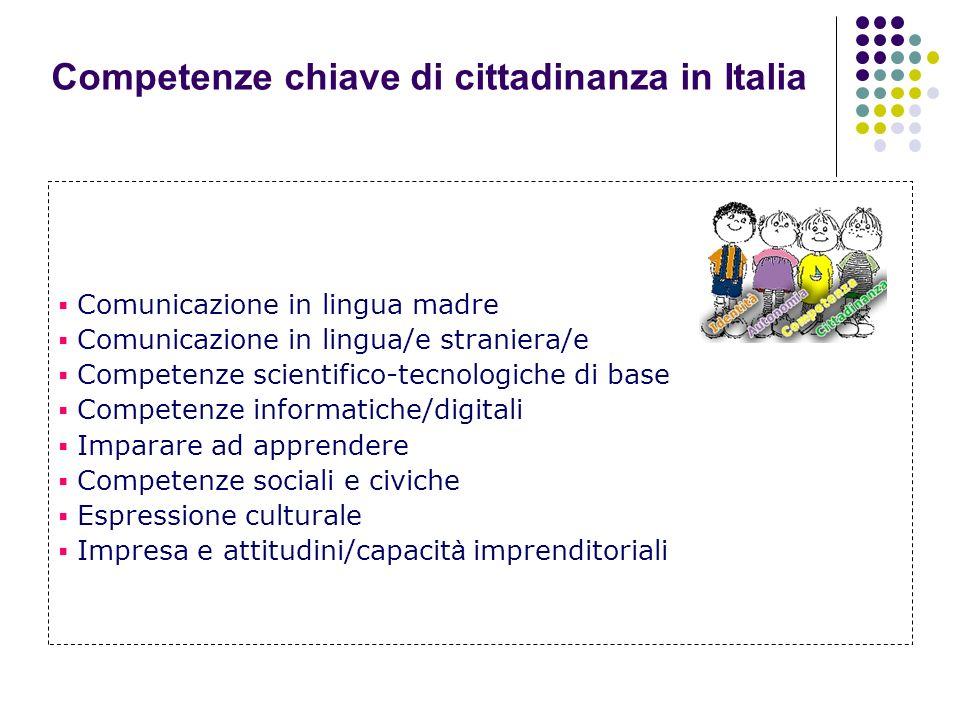 Competenze chiave di cittadinanza in Italia
