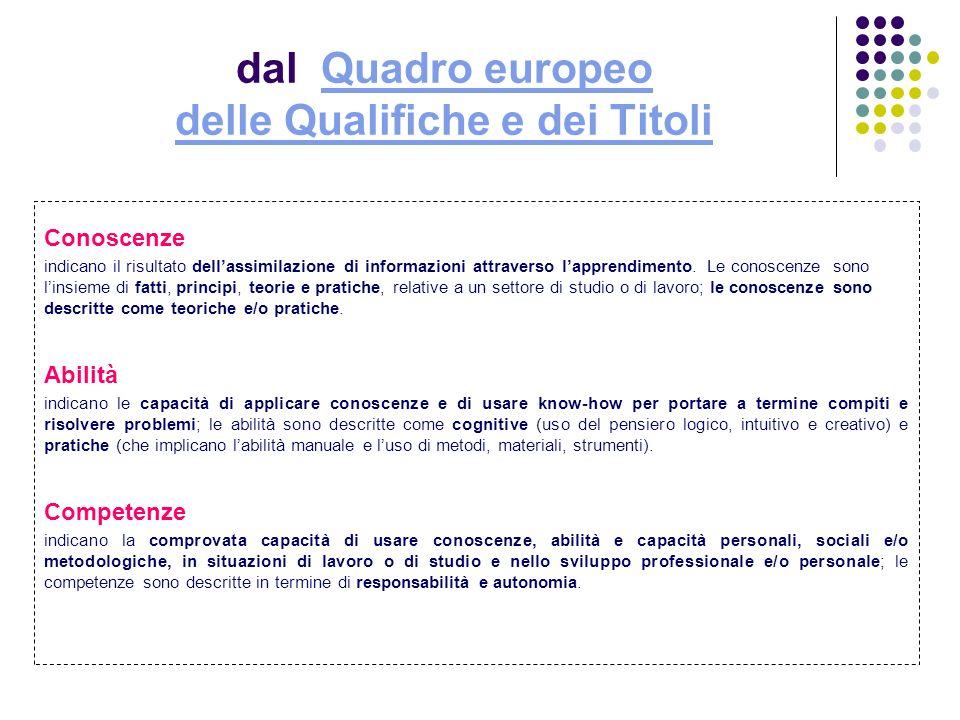 dal Quadro europeo delle Qualifiche e dei Titoli