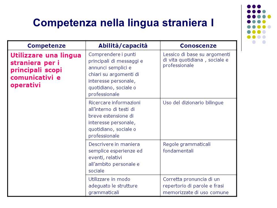 Competenza nella lingua straniera I