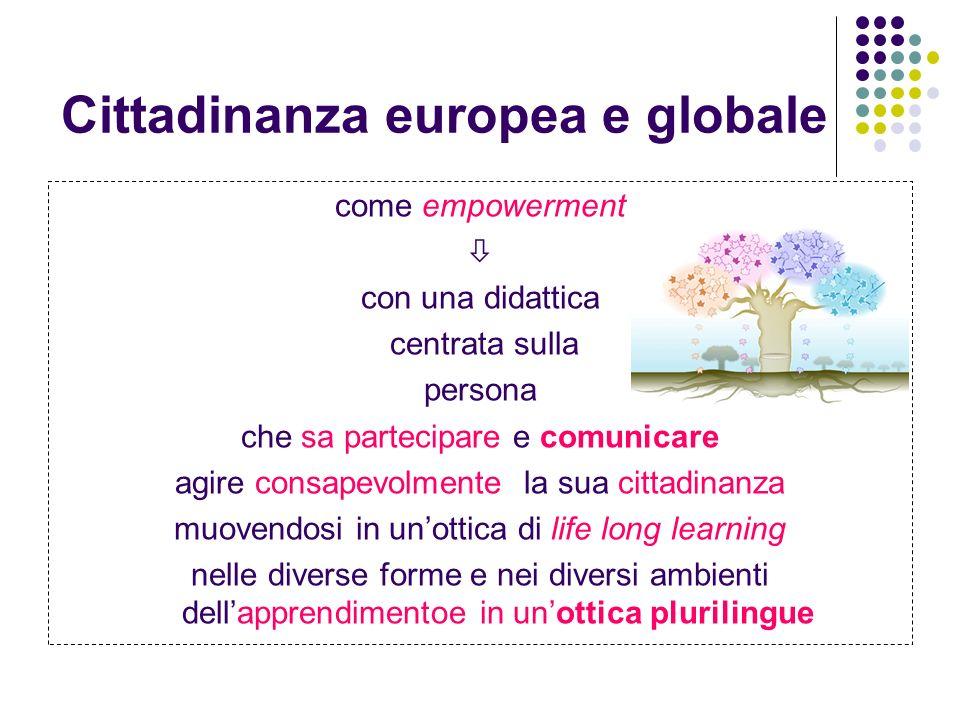Cittadinanza europea e globale