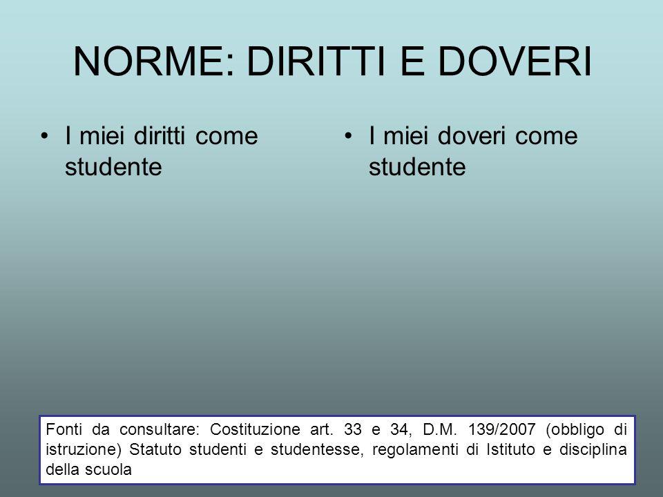 NORME: DIRITTI E DOVERI
