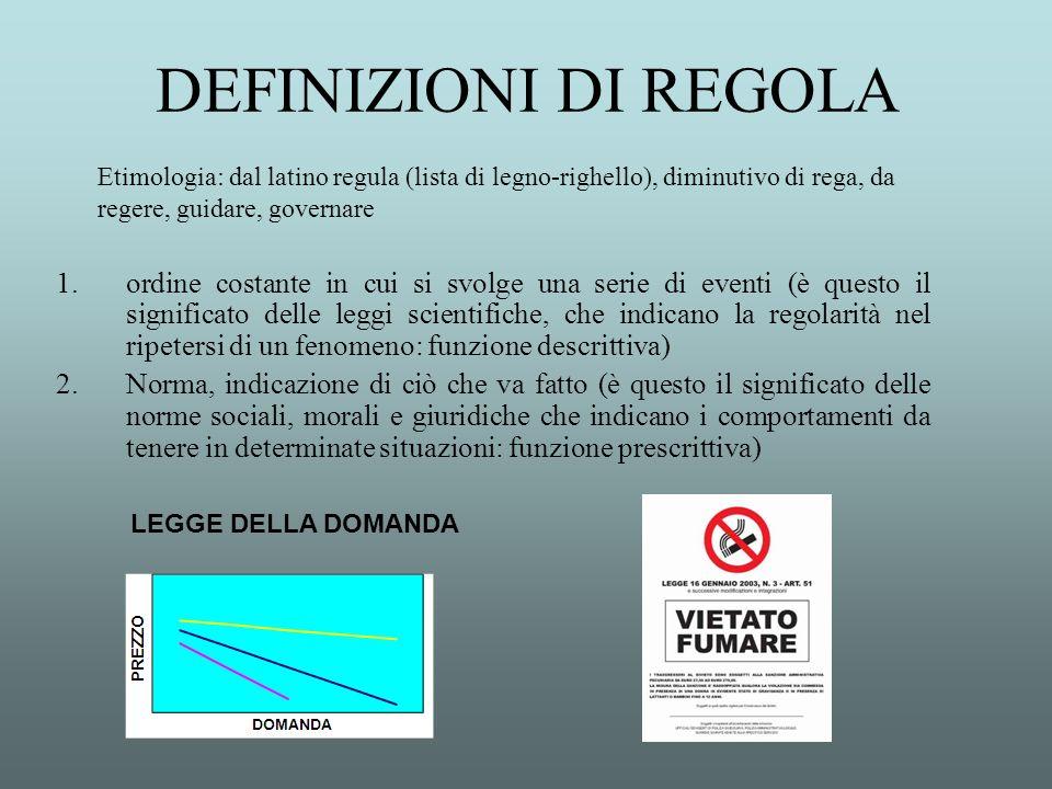 DEFINIZIONI DI REGOLA Etimologia: dal latino regula (lista di legno-righello), diminutivo di rega, da regere, guidare, governare.