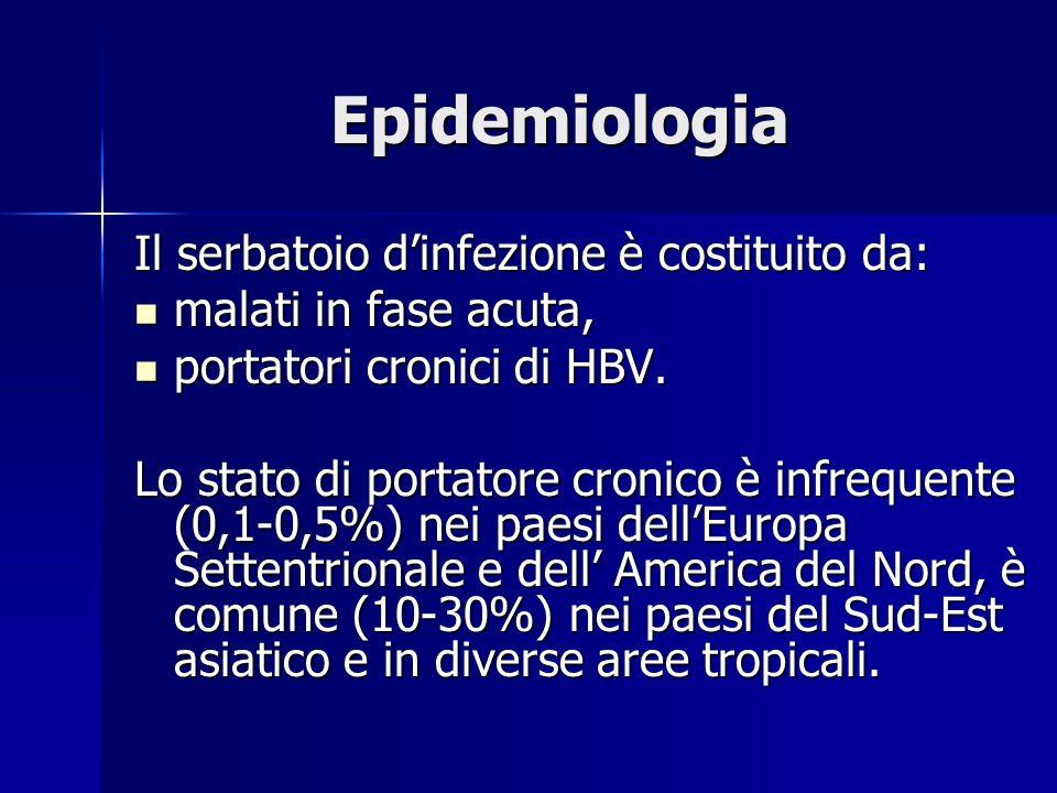 Epidemiologia Il serbatoio d'infezione è costituito da: