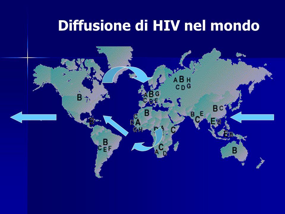 Diffusione di HIV nel mondo