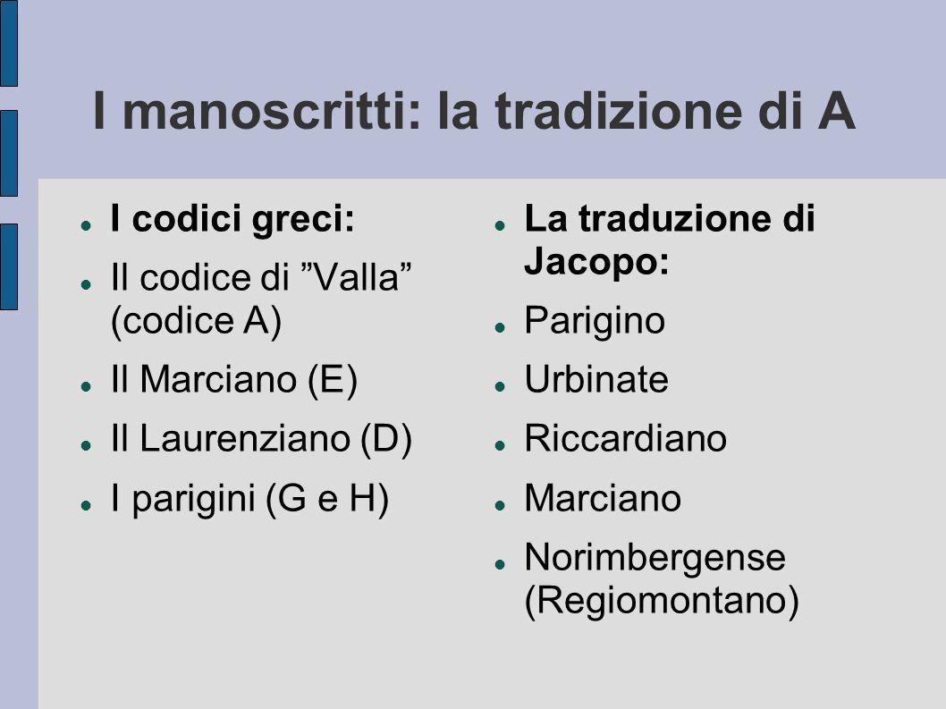 I manoscritti: la tradizione di A