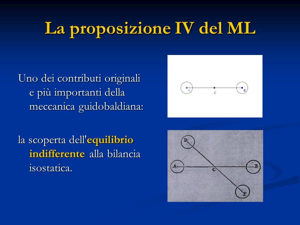 La proposizione IV del ML