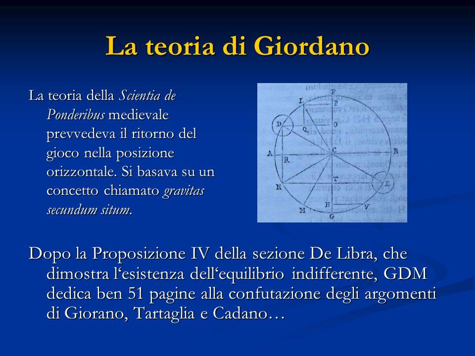 La teoria di Giordano