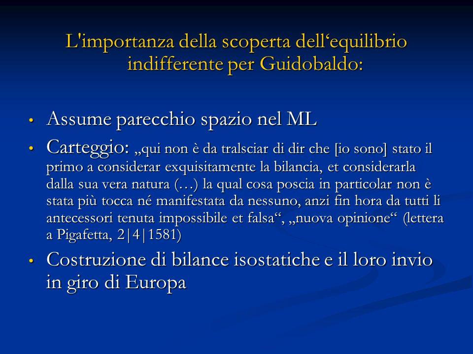 L importanza della scoperta dell'equilibrio indifferente per Guidobaldo: