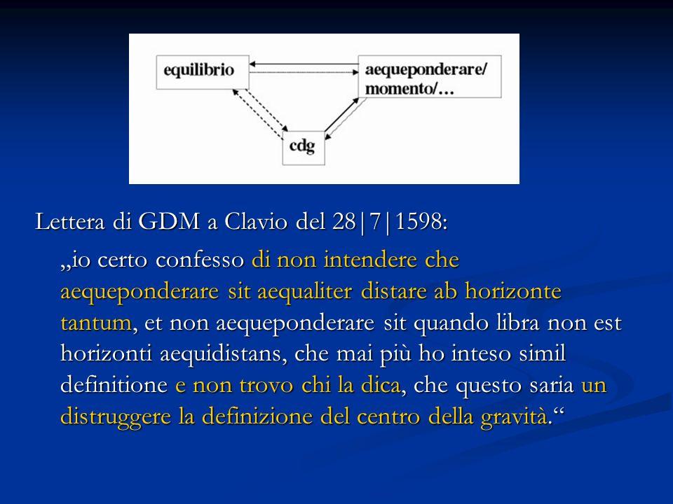 Lettera di GDM a Clavio del 28|7|1598: