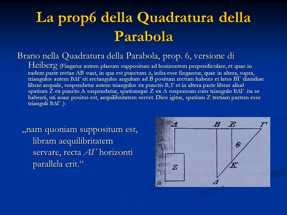La prop6 della Quadratura della Parabola