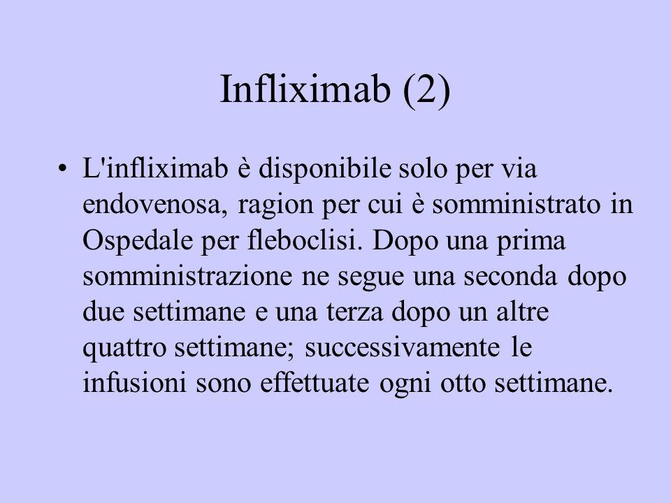 Infliximab (2)