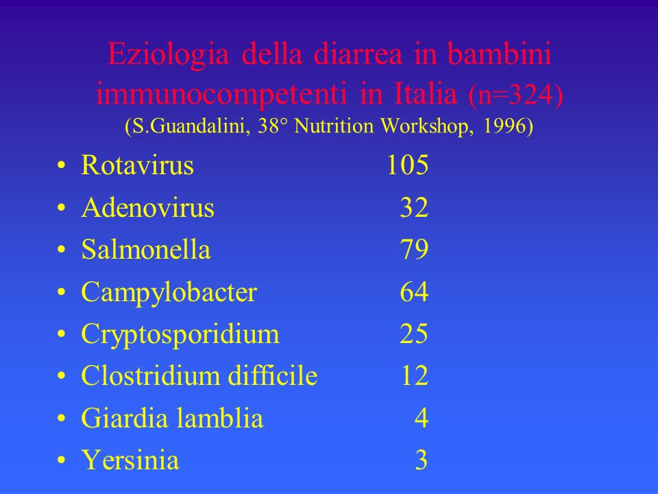 Eziologia della diarrea in bambini immunocompetenti in Italia (n=324) (S.Guandalini, 38° Nutrition Workshop, 1996)
