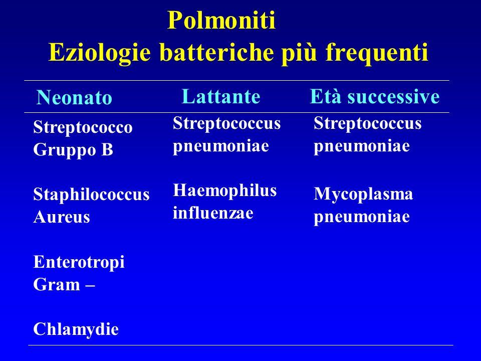 Eziologie batteriche più frequenti