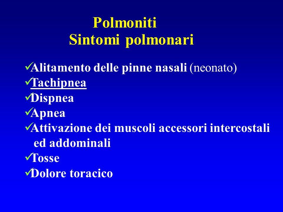 Polmoniti Sintomi polmonari Alitamento delle pinne nasali (neonato)