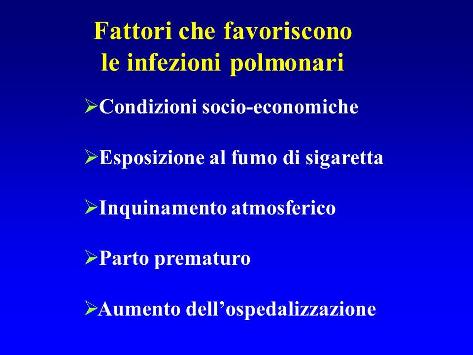 Fattori che favoriscono le infezioni polmonari
