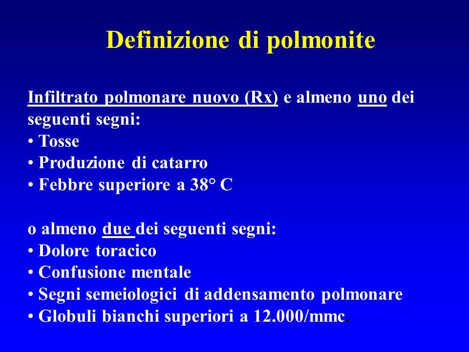 Definizione di polmonite