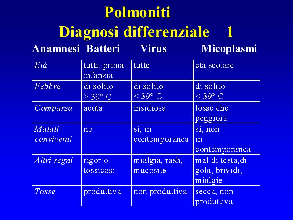 Diagnosi differenziale 1