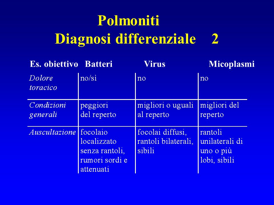 Diagnosi differenziale 2