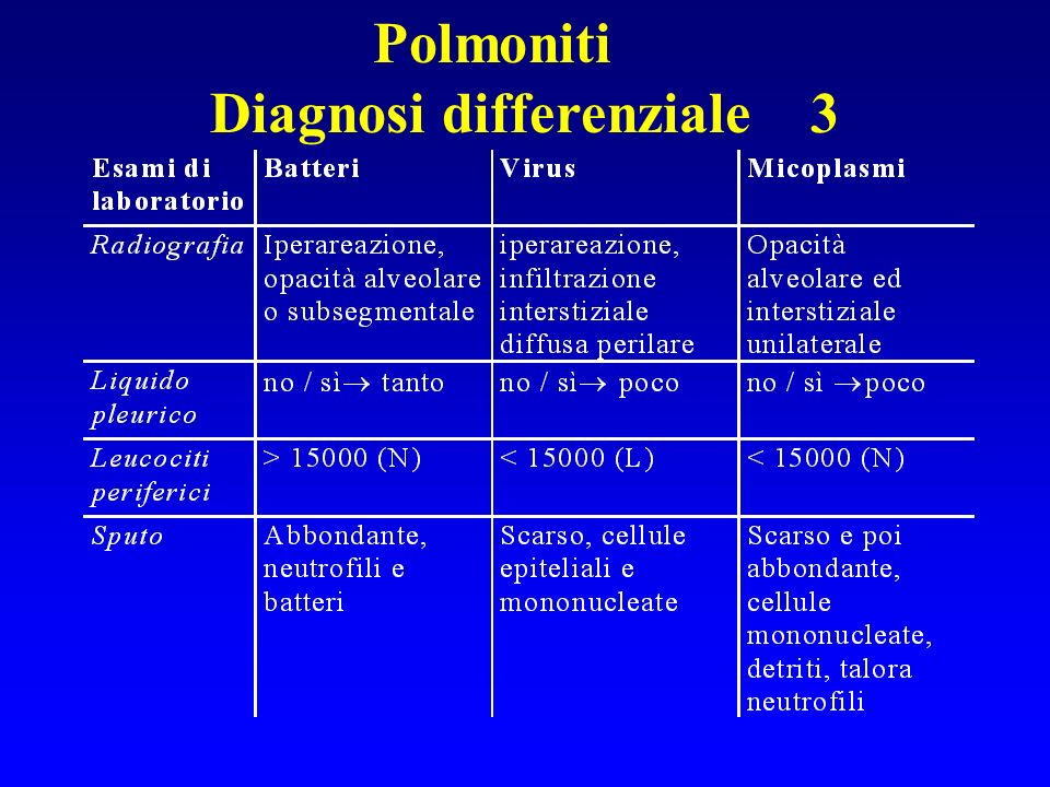 Diagnosi differenziale 3