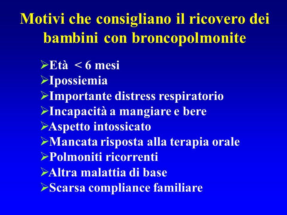 Motivi che consigliano il ricovero dei bambini con broncopolmonite
