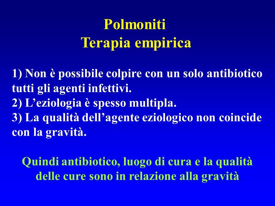 Polmoniti Terapia empirica
