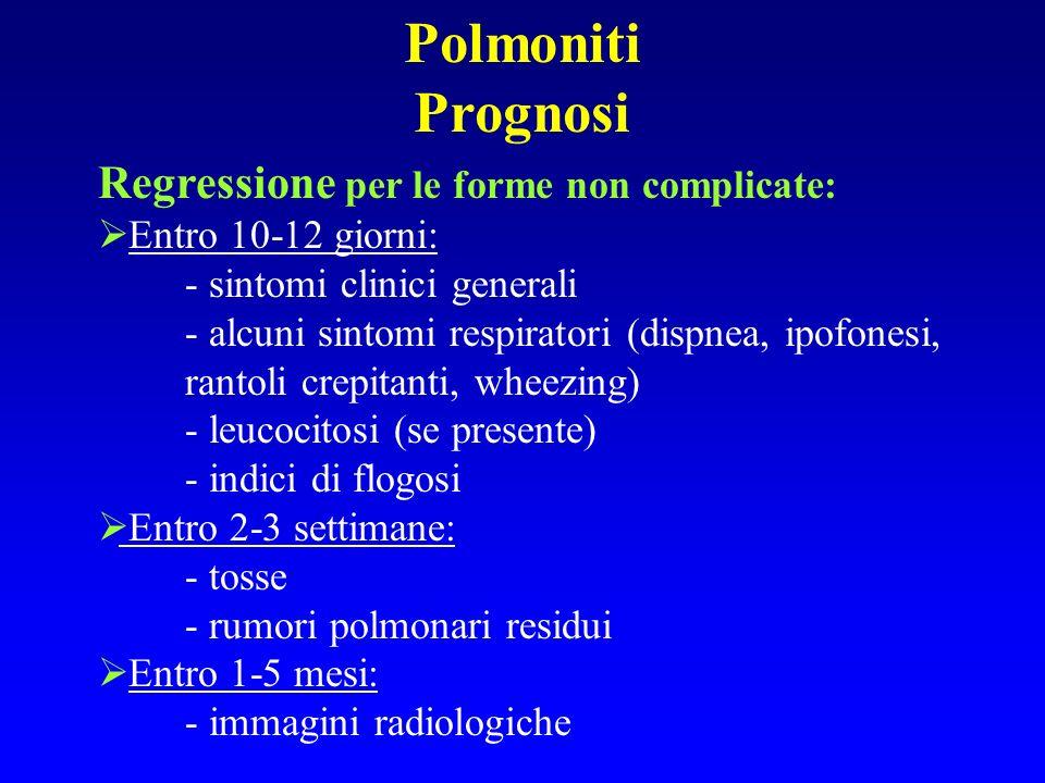 Polmoniti Prognosi Regressione per le forme non complicate: