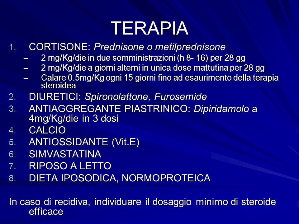 TERAPIA CORTISONE: Prednisone o metilprednisone